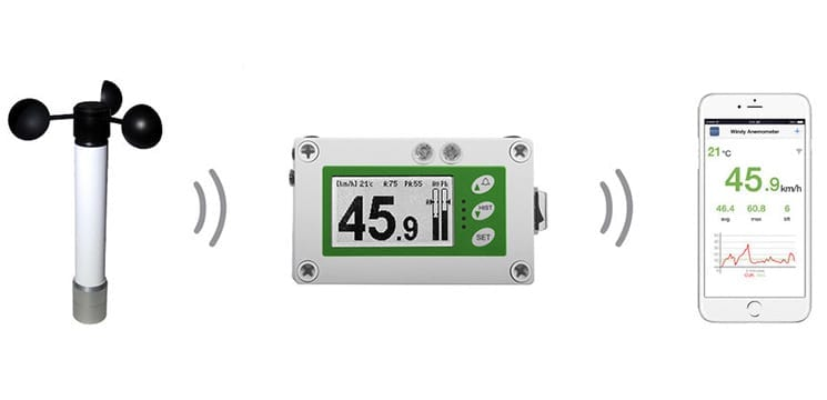 anemometers and display